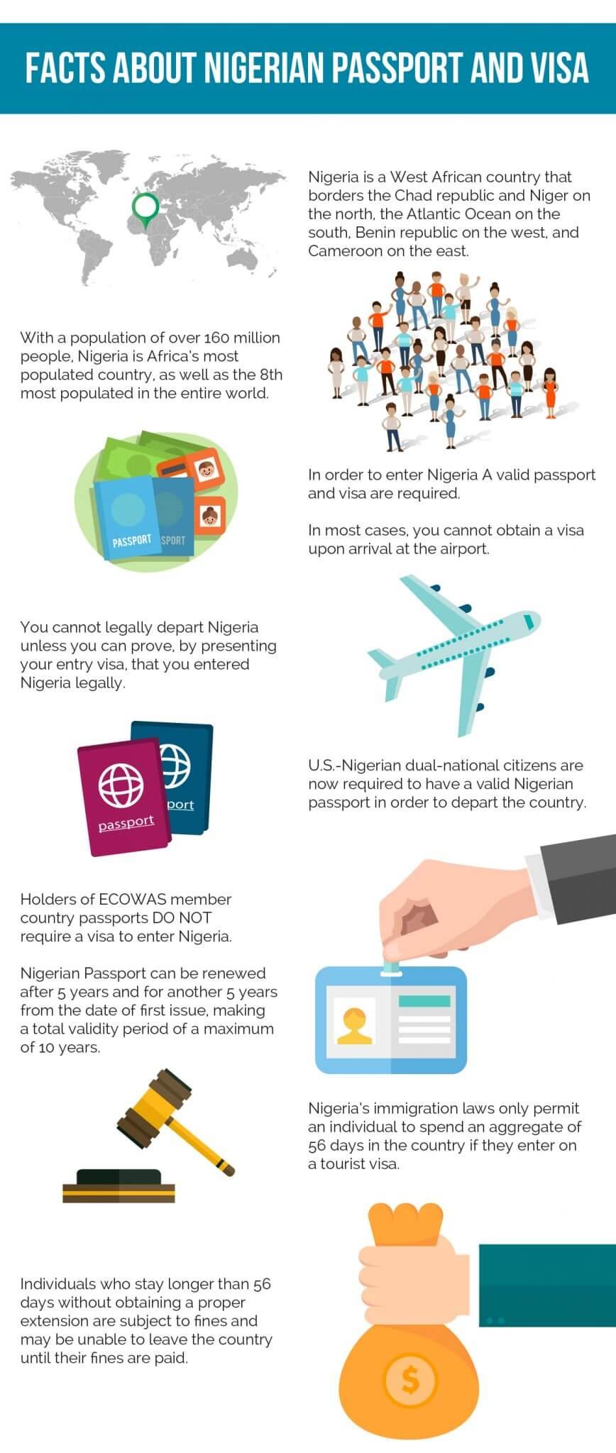 Nigerian Passport and Visa