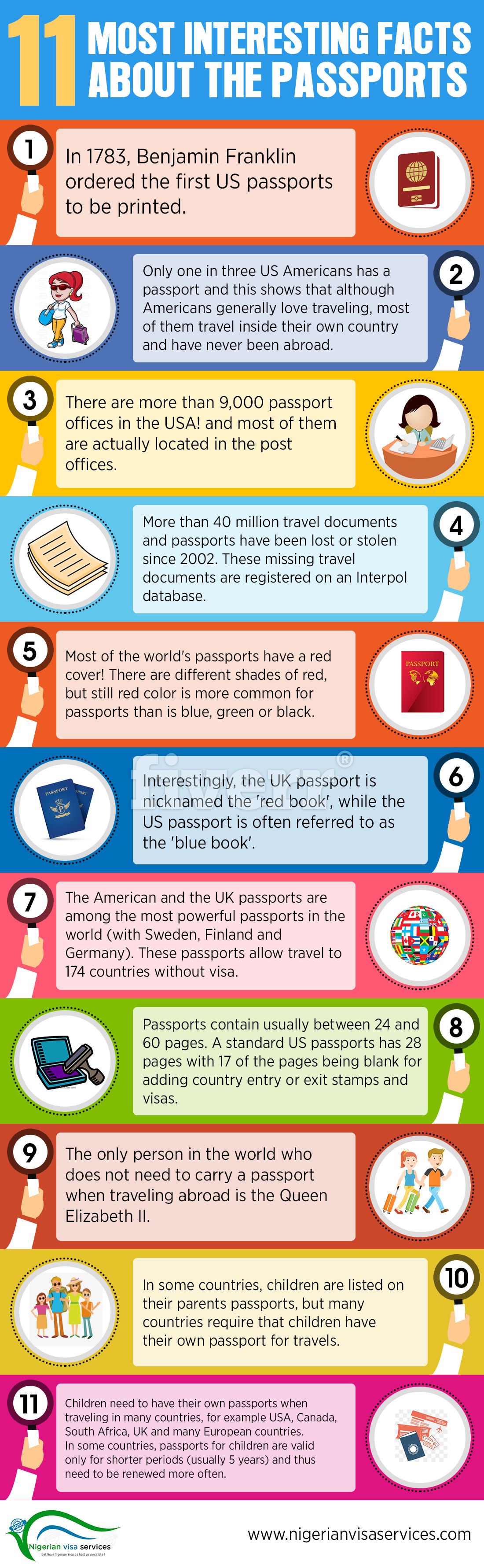 11 Most Interesting Facts About The Passports